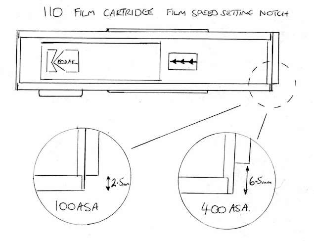 110 film cartridge notch